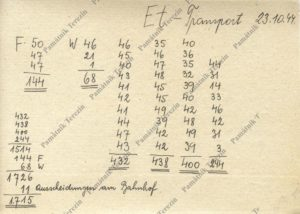 "Outlines to transport ´Et´ (23/10/1944) from Terezin to Auschwitz-Birkenau. It shows the numbers of deportees in the transport, number of volunteers (F), number of ""weisungs"" (W) and also number of those, who were eliminated from the transport at the station. A 10966-4v"