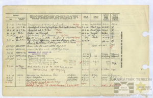 Service and casualty form – form B103 of the service record of Denis McMahon, that shows his combat deployment and his subsequent imprisonment in the prisoner camps, Source: NAA: B883, VX41156; MCMAHON DENIS MICHAEL